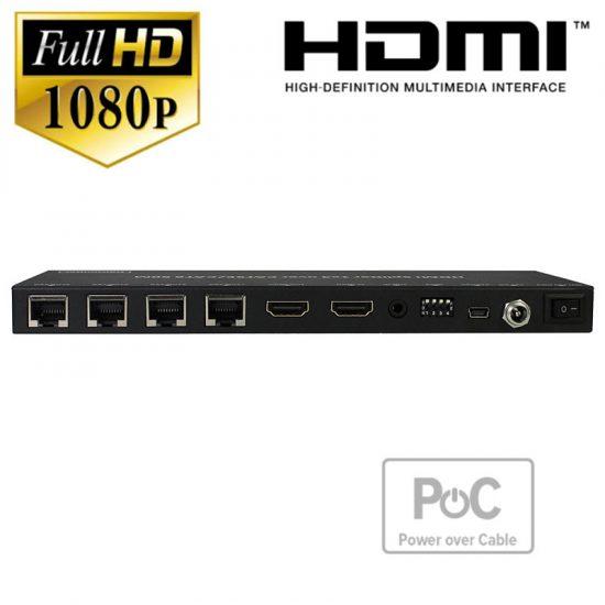CAT6 HDMI Splitter